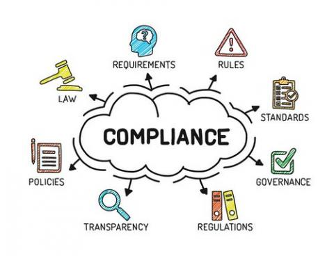 Electrical Compliance and why it is so important for your business